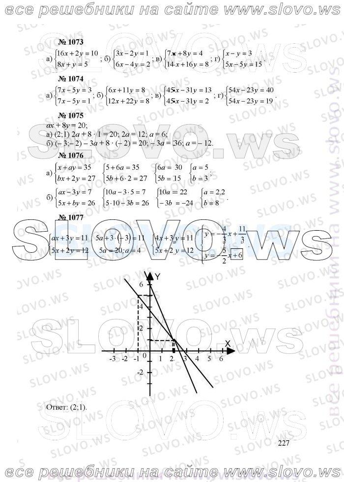 Решения заданий из Алгебра 7 класс Контрольные работы