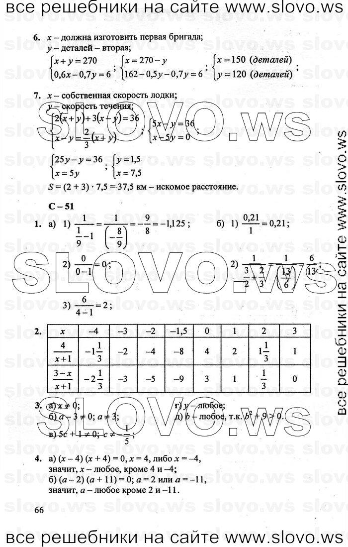 Дидактический звавич 7 алгебре материал гдз скачать класс по