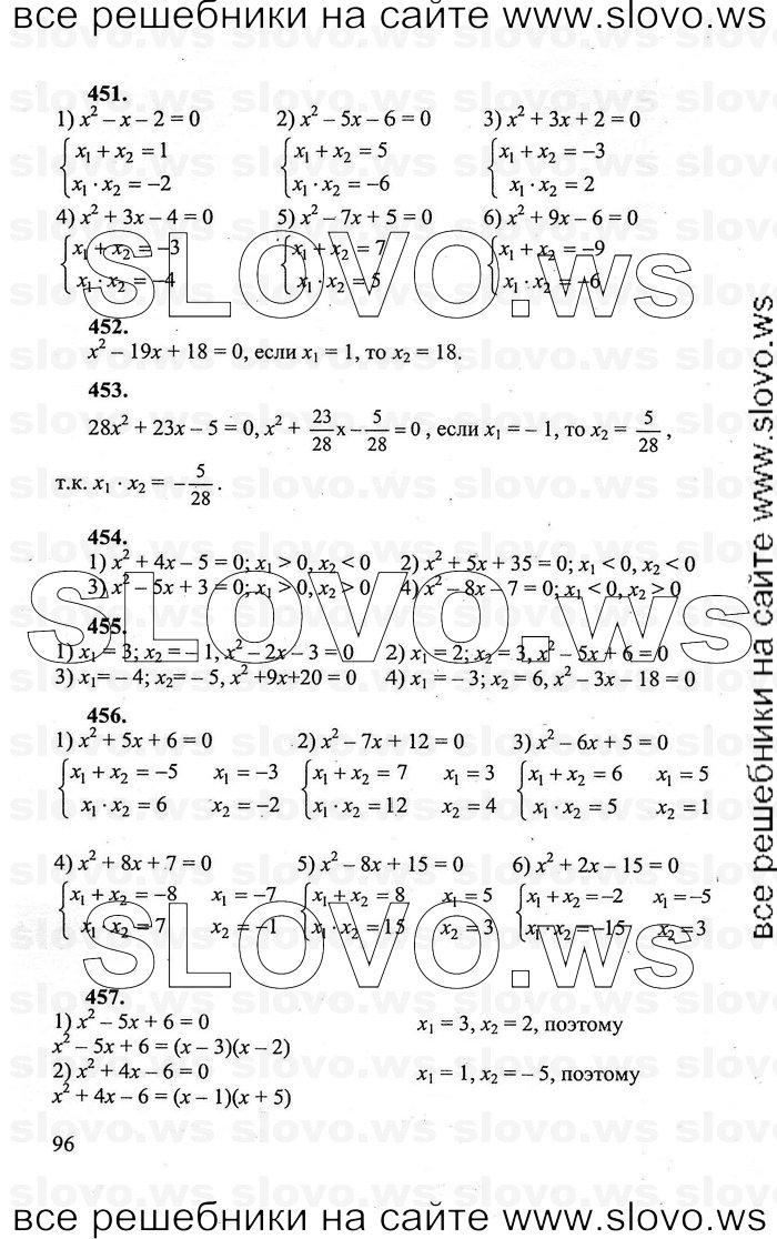 Алгебра 8 Класс Алимов Гдз Скачать