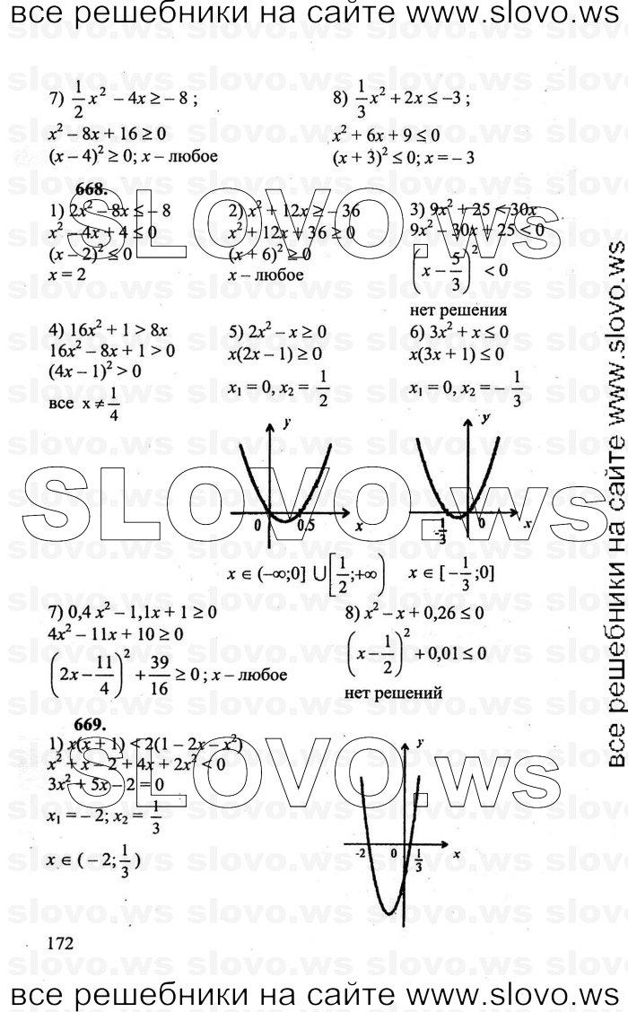 172 класс себя проверь гдз по 8 алгебре