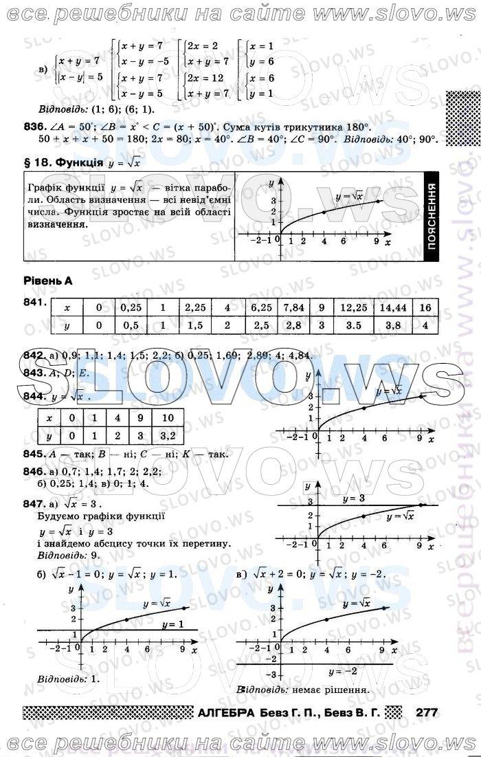 Гдз 8 класс алгебра нова программа бевз