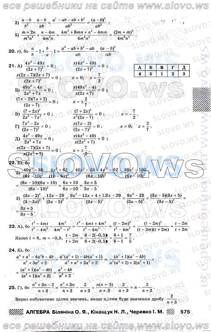 Билянин билянина швец 10 класс геометрия академический уровень гдз скачать