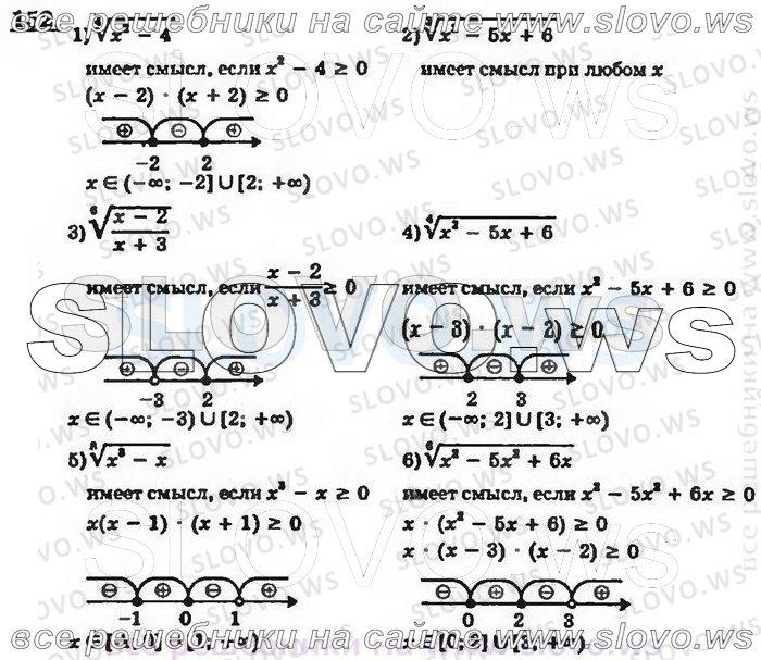 гдз по алгебре 7 класс контрольная алимов