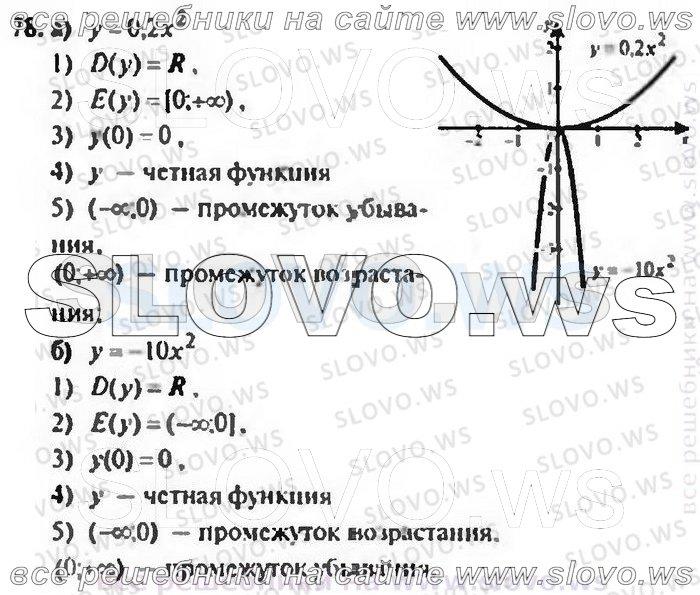 Гдз По Алгебре 9 Класс 18-издание Макарычев 2019