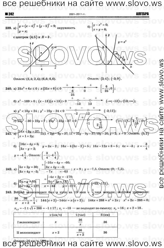 Скачать Решебник Алгебре 9 Класса Макарычев