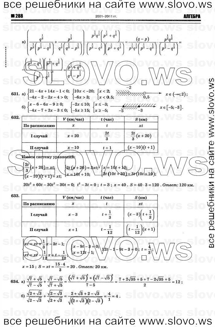 Класс 1999 9 алгебра гдз теляковского