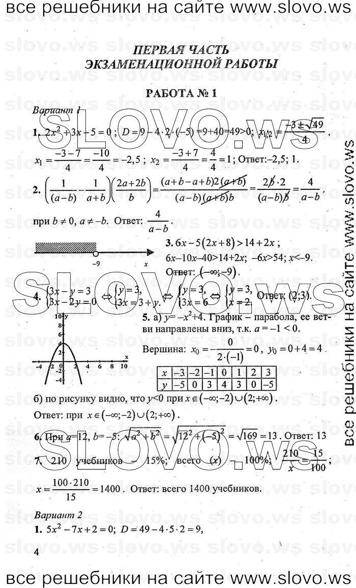 Гдз русский язык 8 класс дрофа 2008