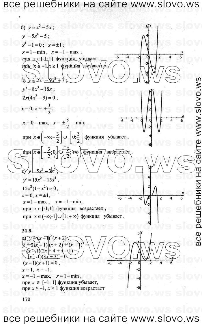 гдз 10-11 класс математика мордкович 2017