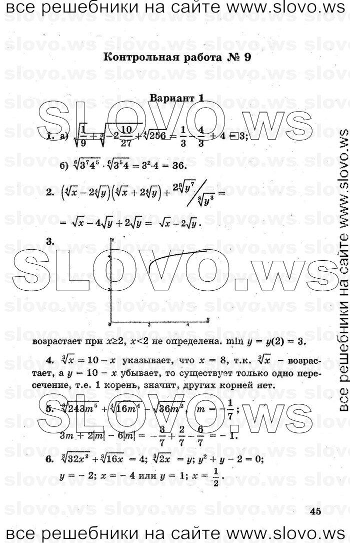 Самостоятельные и контрольные работы по алгебре 9 класс