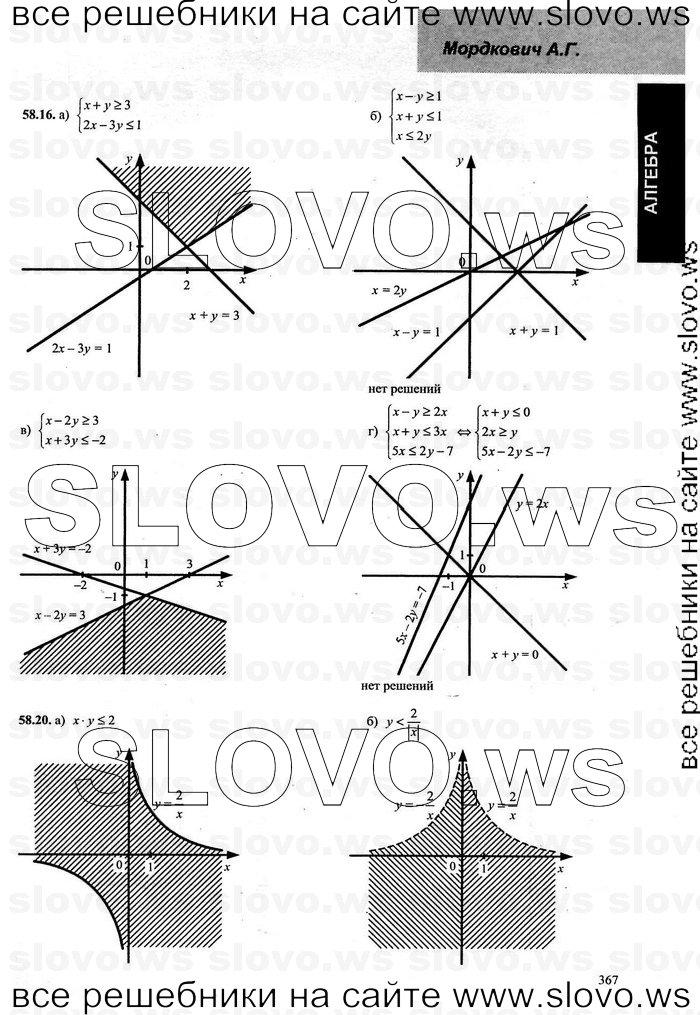 Гдз Математика 11 Мордкович 2006 - картинка 1