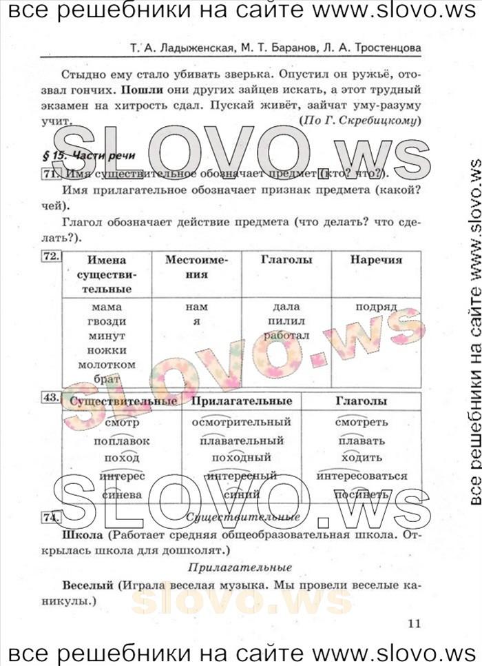 Учебник русского языка 5 класс 2 часть т.а ладыженская гдз