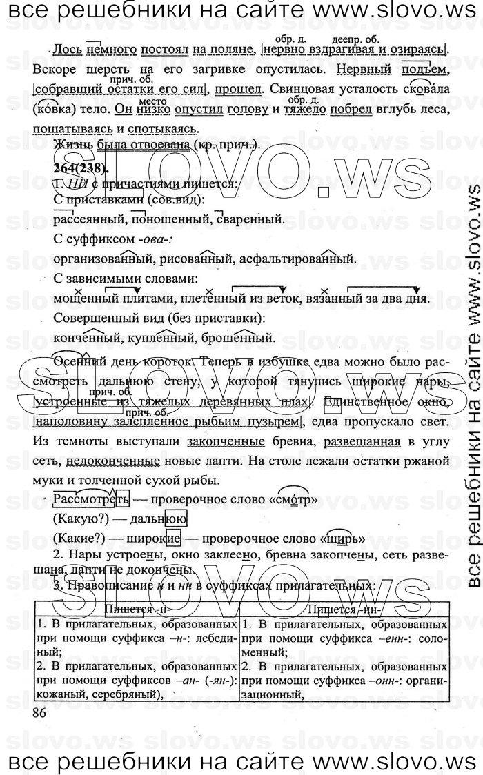 класса 7 языку в.и русскому капинос с.и.львова решебник по разумовская м.м