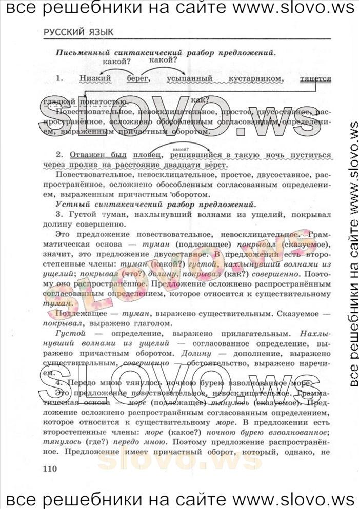 Сайт решебники русский язык