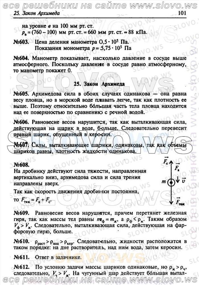Иванова задачник физика 9 лукашик класс гдз