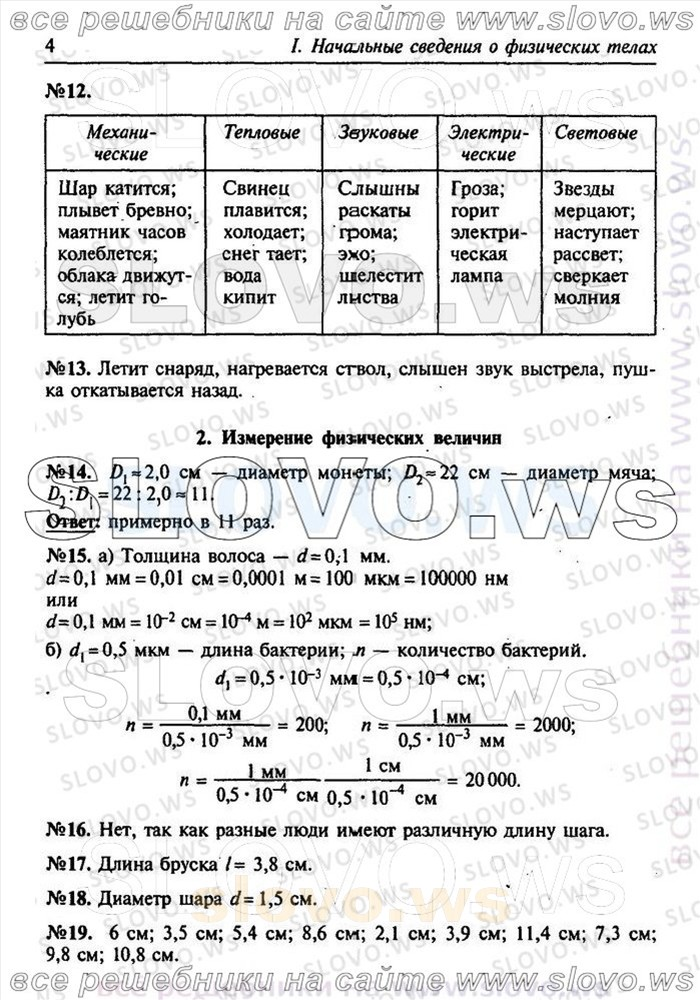 Решебник 2 гдз (решебник 2) по физике 7 класс (сборник задач) лукашик ви / номер / 1437