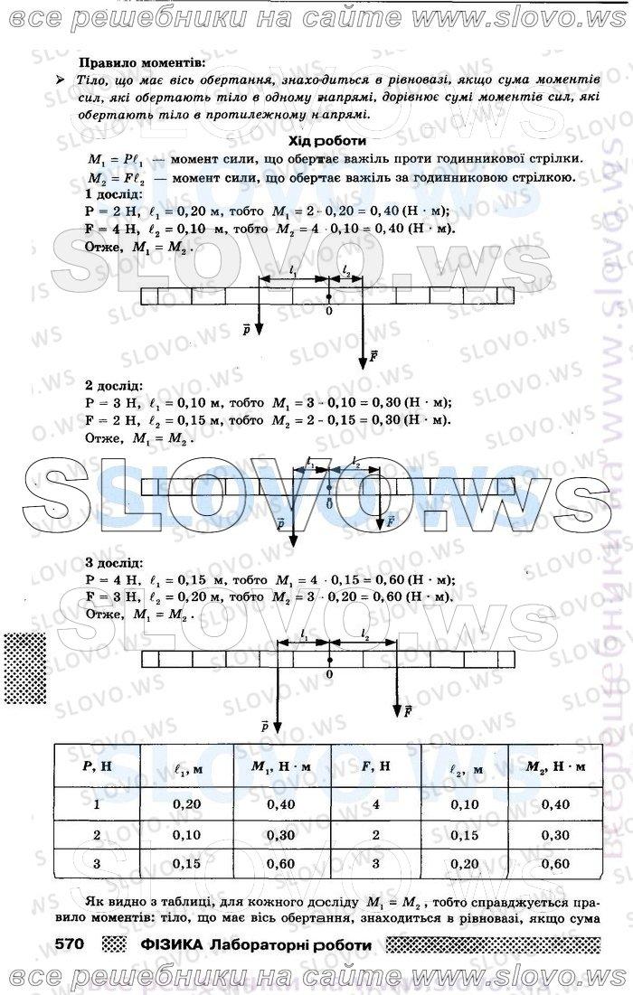 Контрольные 7 астахова задания физика решебник класс