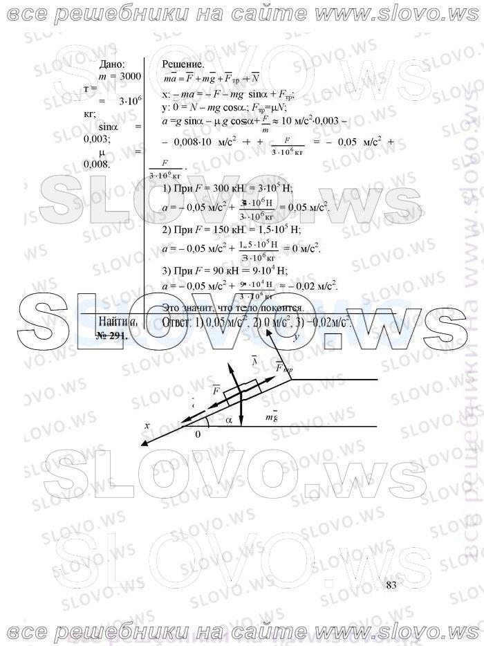 Решебник Сборник Задач по Физике Рымкевич - картинка 1