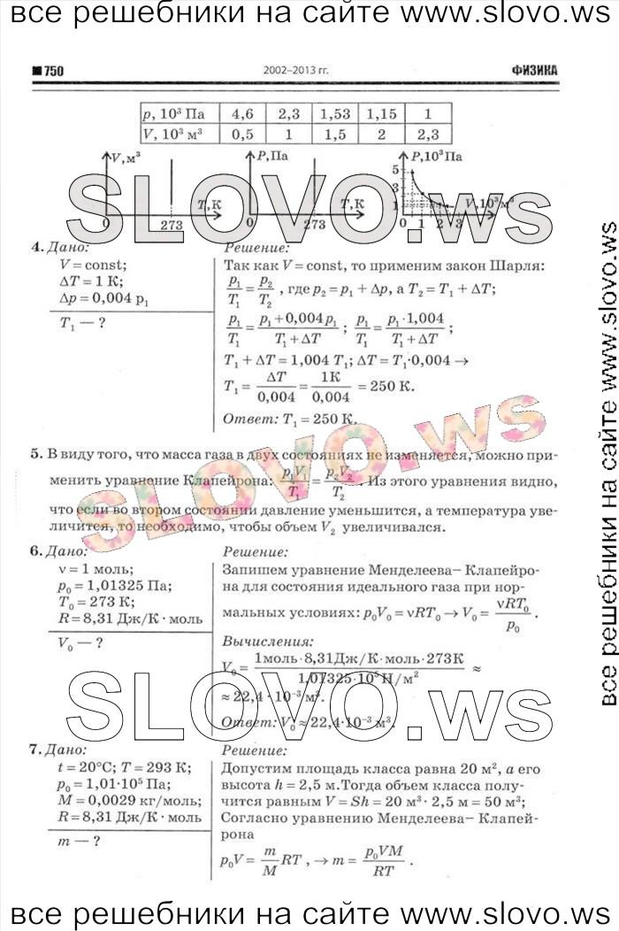 класс 10 др.) физика. и гдз. (г.я.мякишев