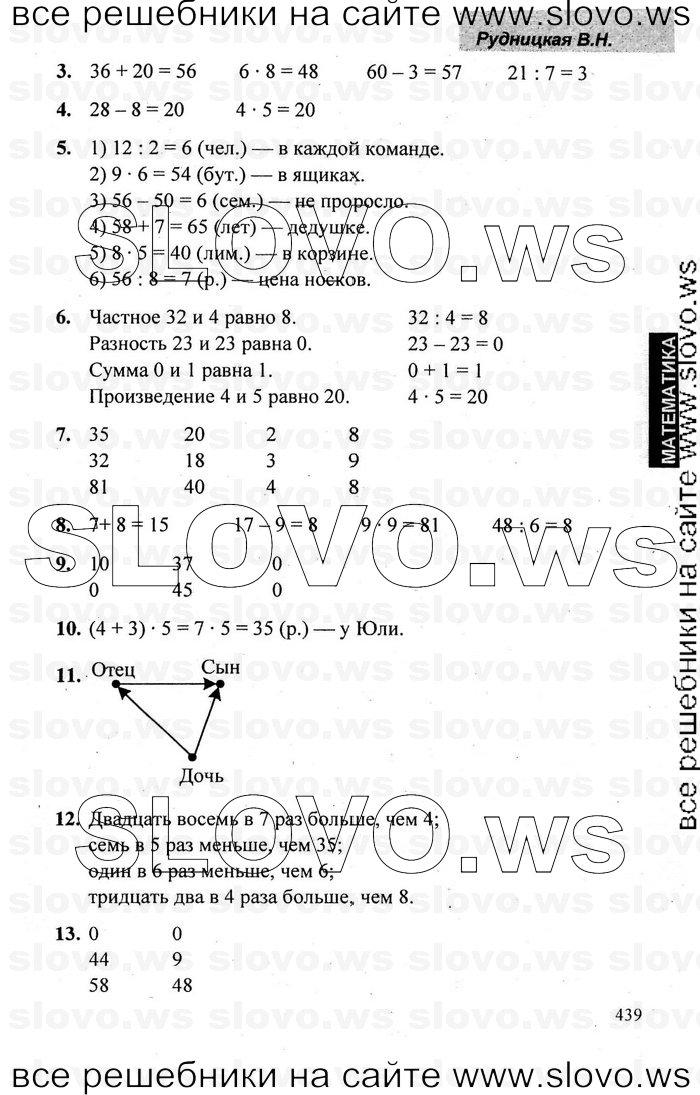 По гдз и юдачева по математике 3 класс учебнику рудницкая