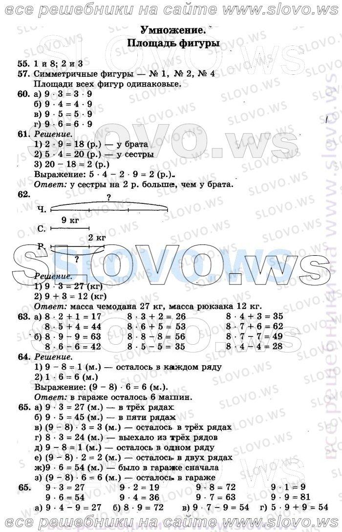 Как сделать гдз по математике 5 класс ответы