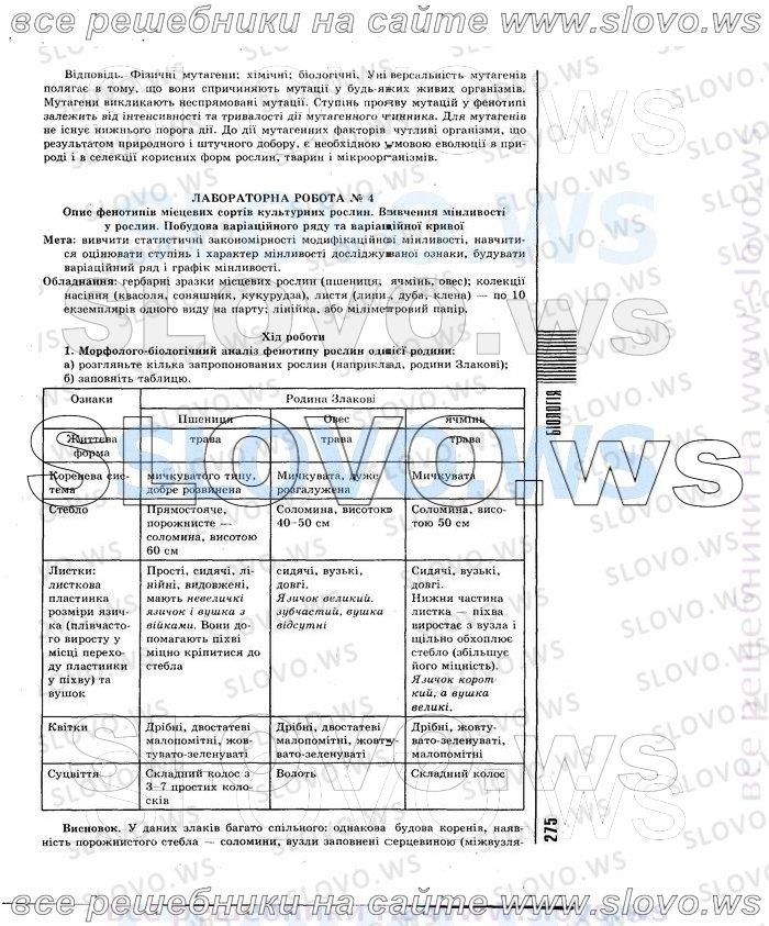 Лабораторные работы по биологии 9 класс пономарёва