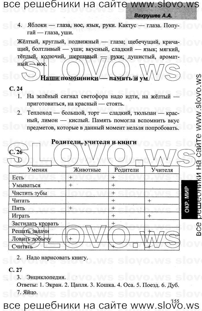 Решебник По Окружающий Мир 2 Класс Часть 1 А.а Вахрушев