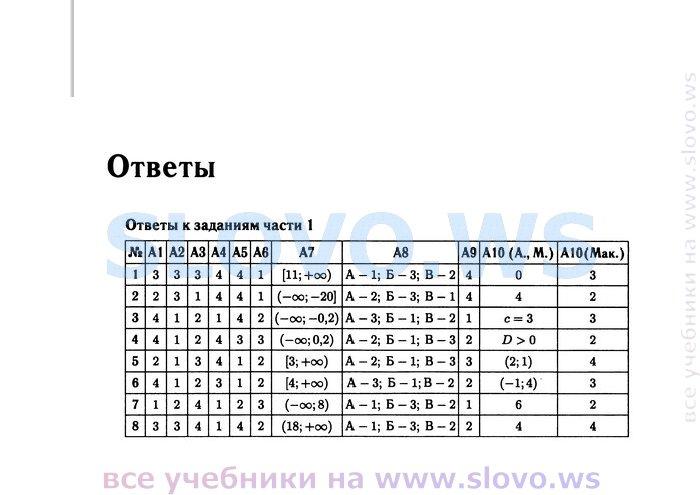 промежуточному экзамену класс 6 гдз математика по