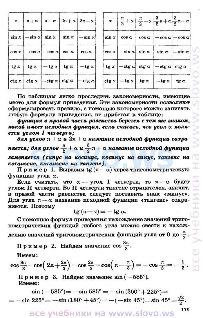 Гдз по алгебре для 9 класса с.а теляковского