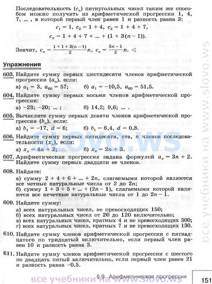 алгебре 7 с.а.теляковский класс 2000 по гдз