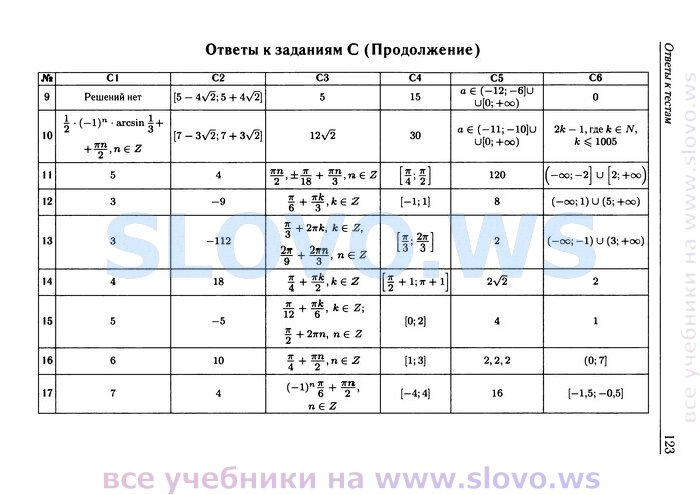 класс экзамену математика гдз промежуточному 6 по