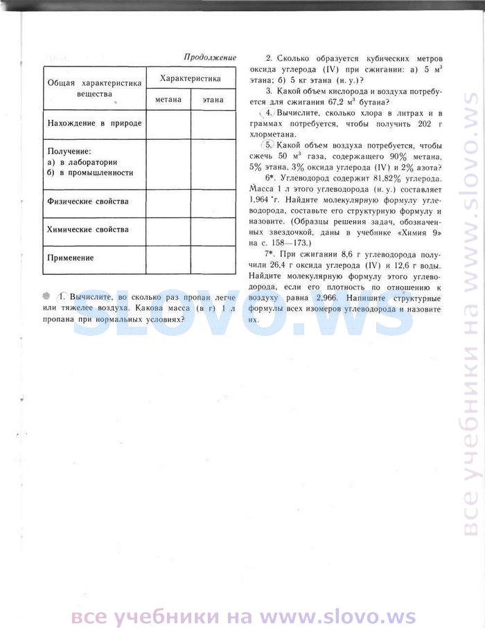 Фельдман 10 химия органическая рудзитис е г г ф 2000 класс