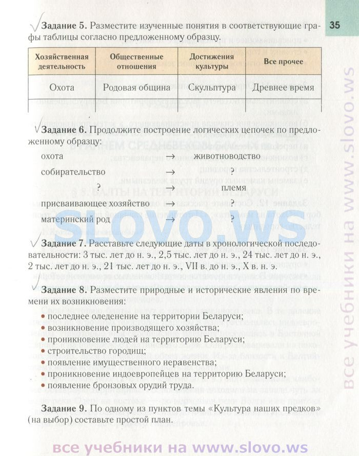 История беларуси 10 класс решебник таблицы