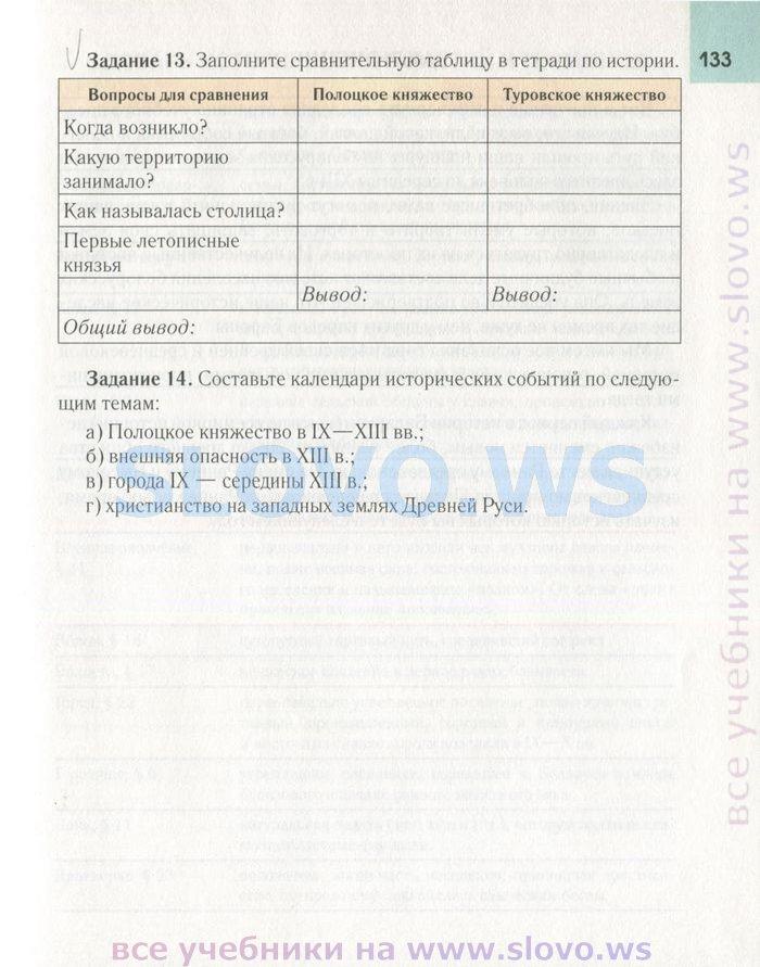 решебник по истории 6 класс история беларуси учебник