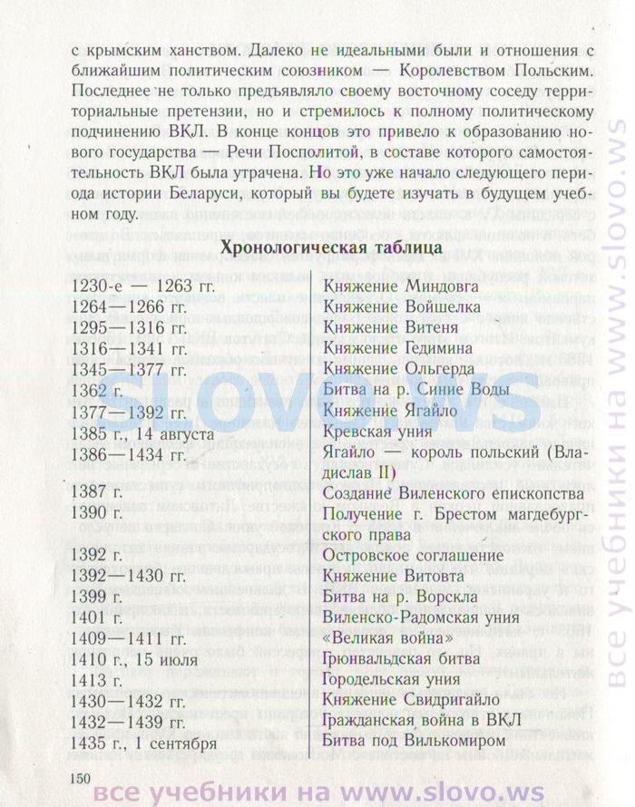 Решебник По Истории Беларуси 9 Класс Вопросы