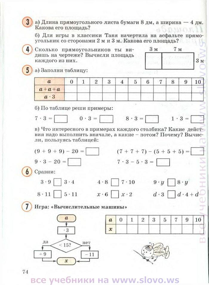 математика по петерсону: